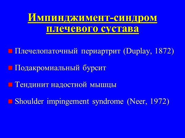 Импинджмент-синдром плечевого сустава | Травматология для всех